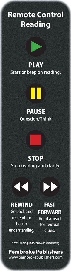 Remote Control Reading