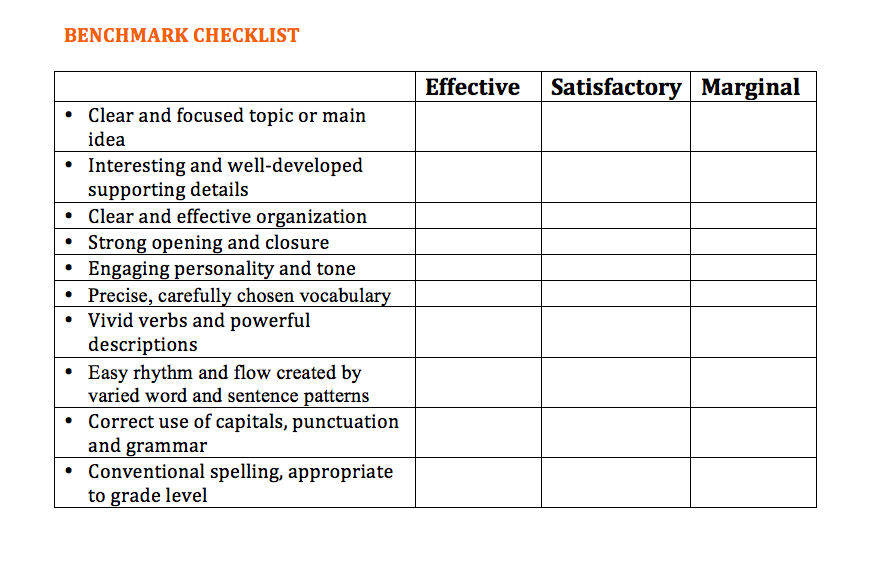 Writing Checklist image